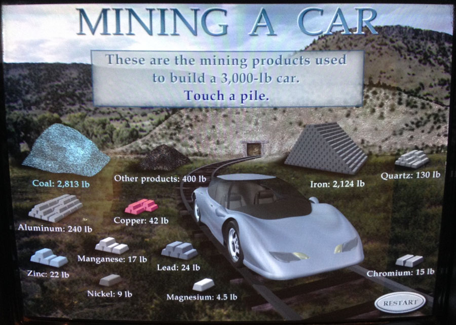 Mining A Car-Find out more about the mining products used to build a 3,000 lb car